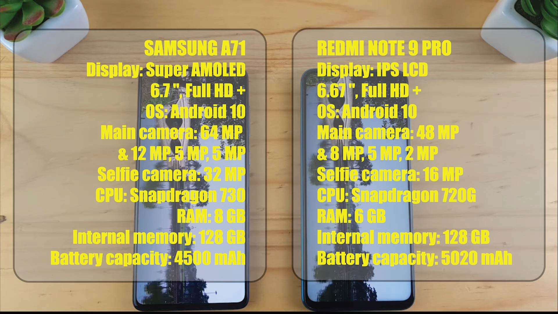 Samsung Galaxy A71 Vs Redmi Note 9 Pro Gsm Full Info