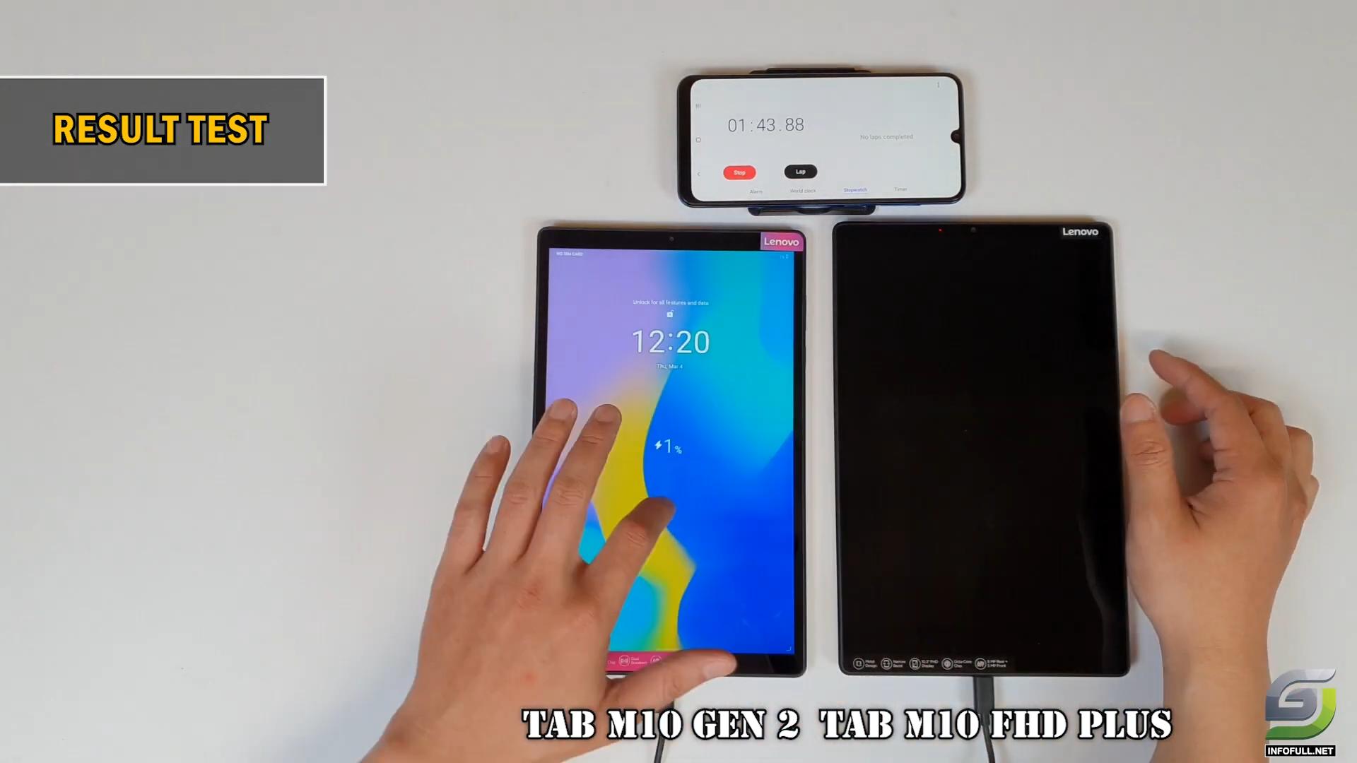 Lenovo Tab M10 Gen 2 vs Tab M10 FHD Plus Battery Charging test